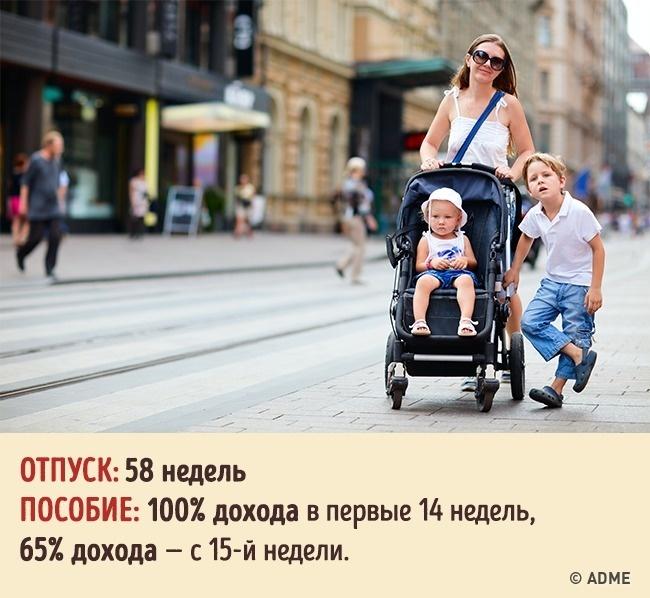 Фото: www.adme.ru