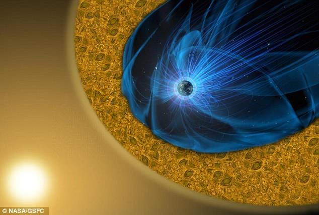 NASA показало, как магнитное поле защищает Землю от солнечного ветра (видео).Вокруг Света. Украина