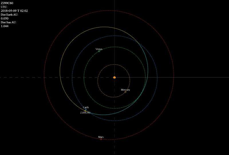 «Пропавший» астероид сблизится с Землей 15 мая «Пропавший» астероид сблизится с Землей 15 мая asteroid