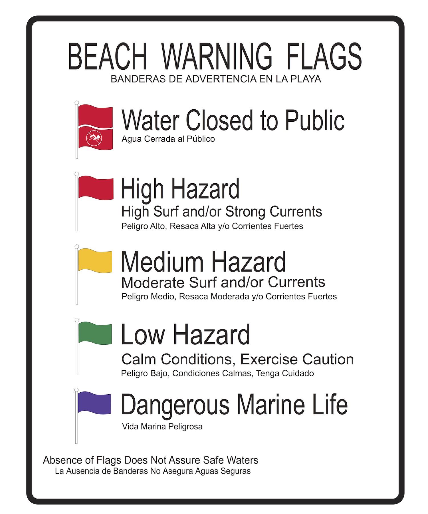 Флаги на пляже: зачем нужны и что означают Флаги на пляже: зачем нужны и что означают beach warning flag 1
