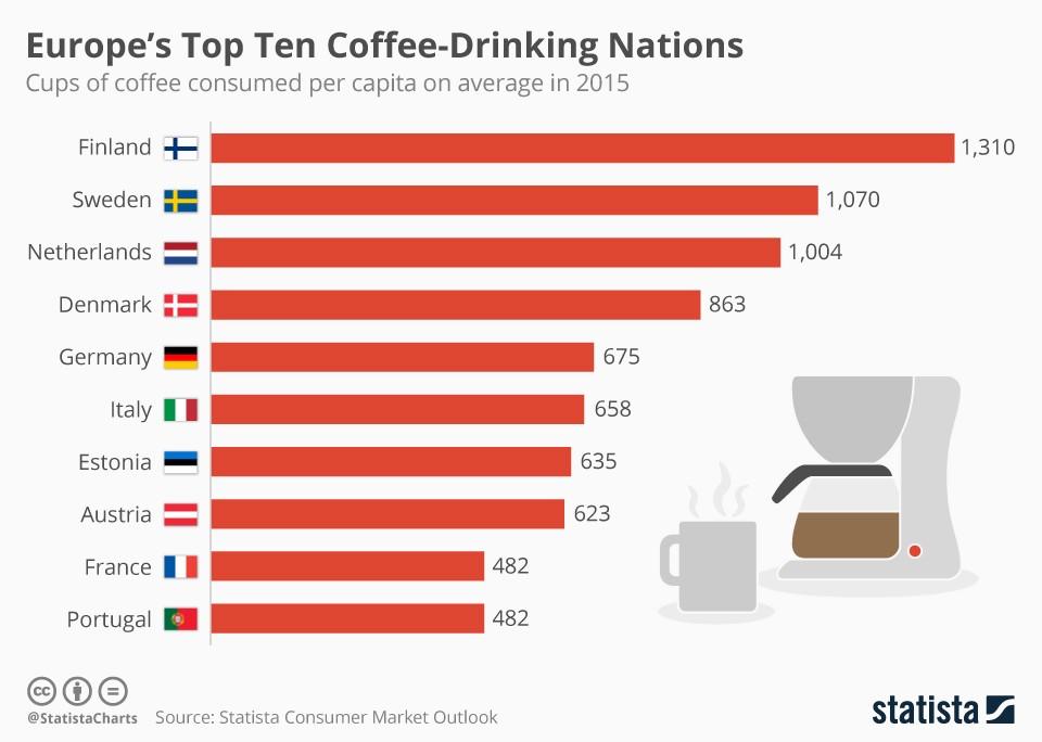 Венский, турецкий, американо: как готовят и пьют кофе в разных странах мира Венский, турецкий, американо: как готовят и пьют кофе в разных странах мира 1 I1DhIOmwZ IN6Z65tzsDqw