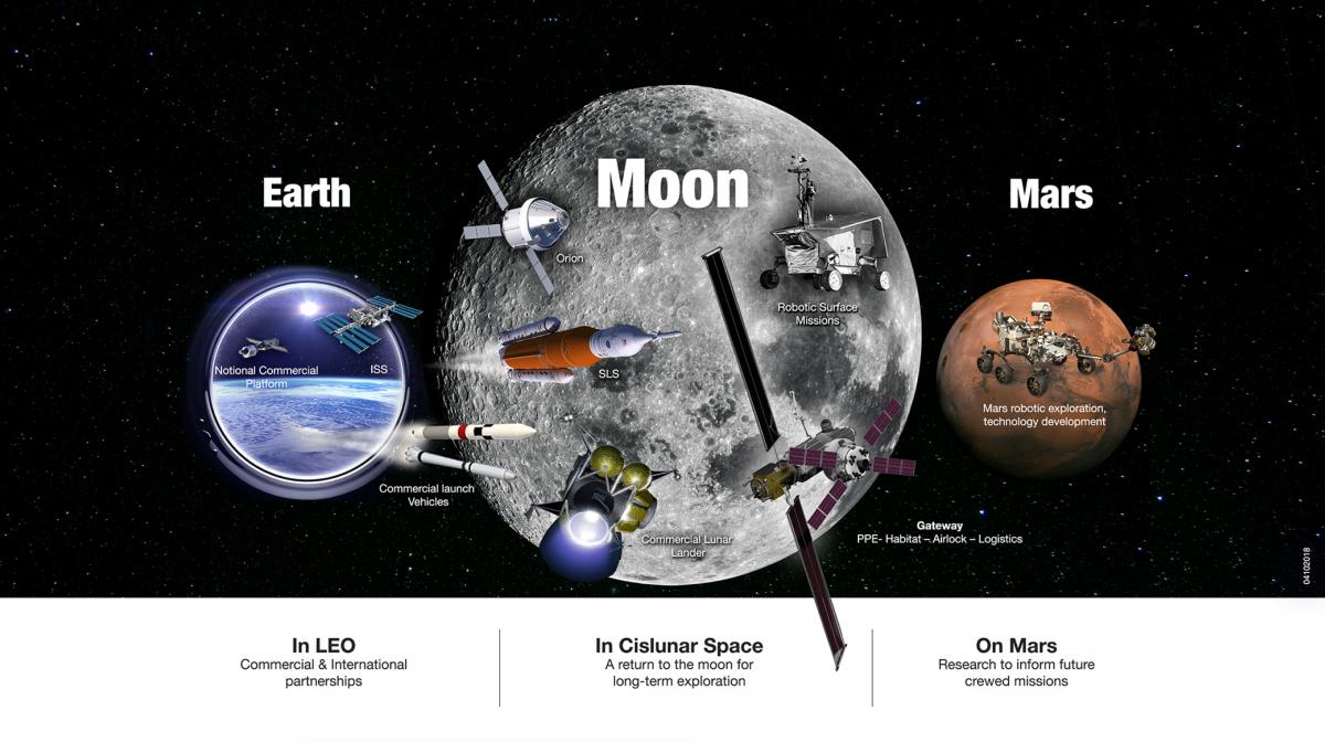 Освоение Луны и Марса: есть ли у человечества план?.Вокруг Света. Украина