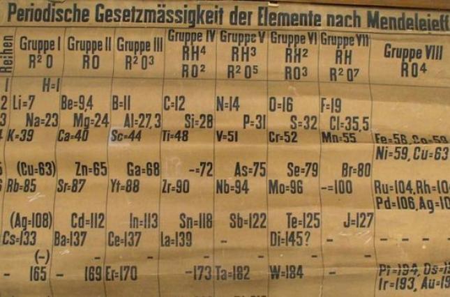 Ученые обнаружили старейшую таблицу Менделеева