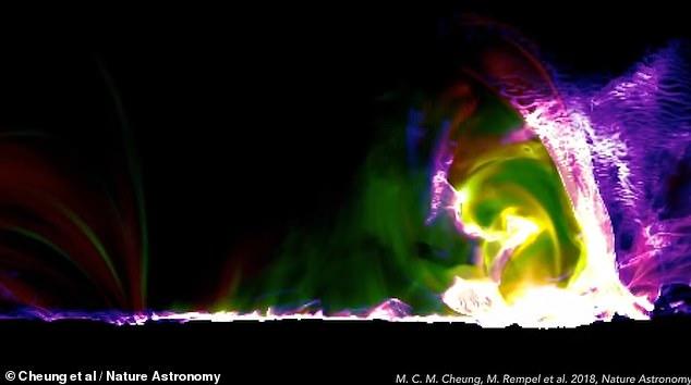 Астрофизики показали солнечную вспышку в режиме замедленной съемки