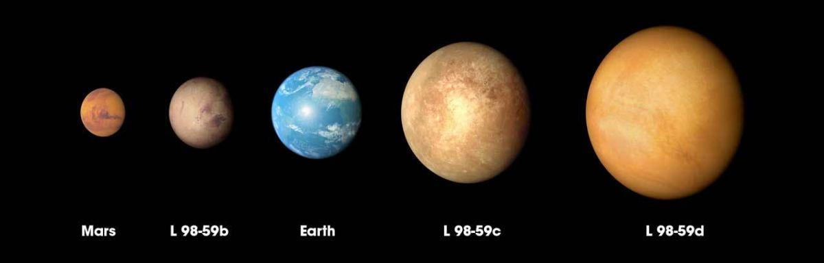 Обнаружена самая маленькая экзопланета