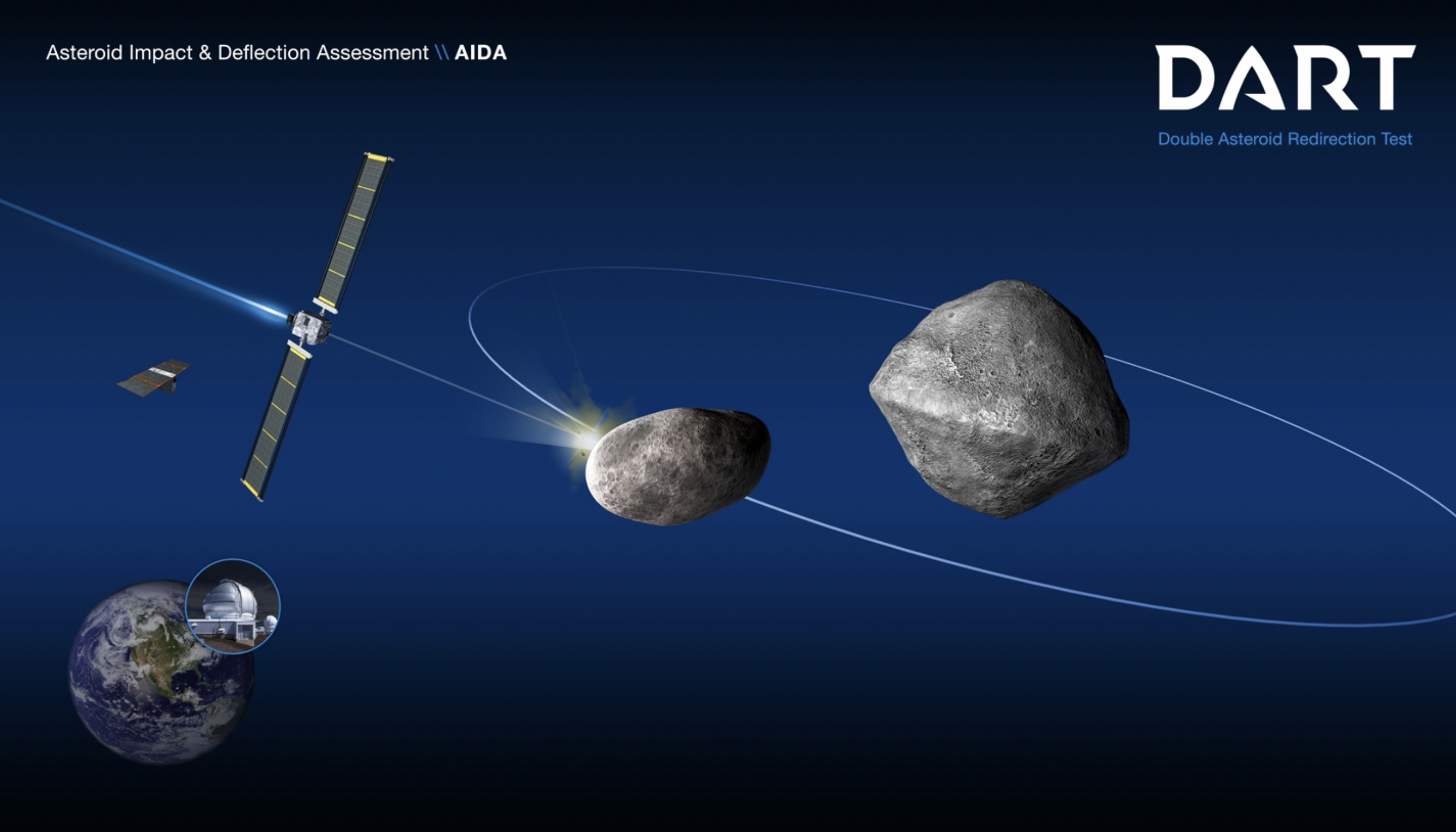 nasa planetary defense - 1041×595