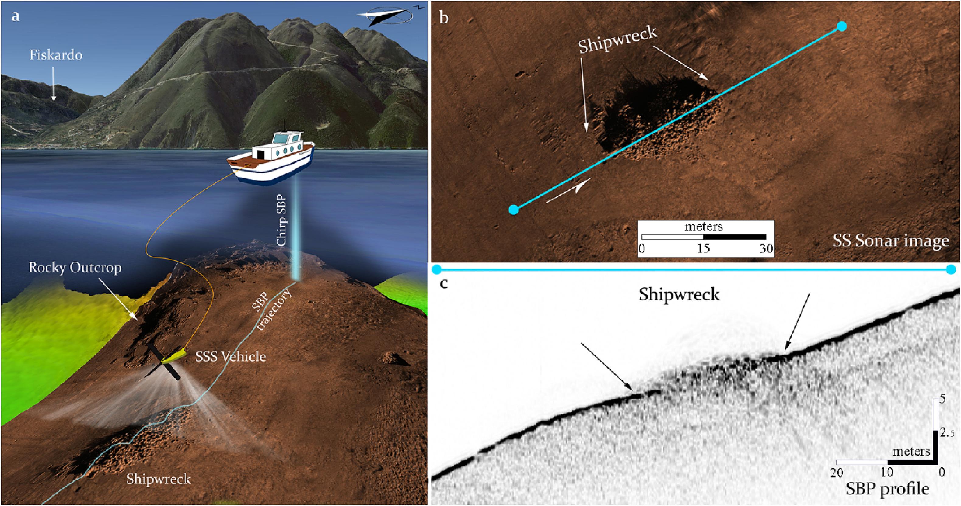 Археологи обнаружили место крушения древнеримского корабля, перевозившего тысячи амфор.Вокруг Света. Украина