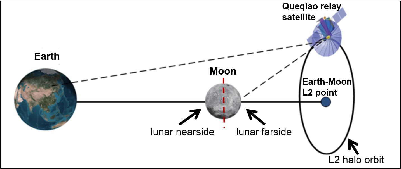 радиотелескоп на обратной стороне Луны