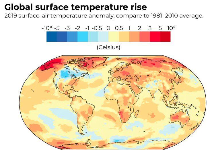 Мы официально преодолели порог потепления в 1,1 °C.Вокруг Света. Украина