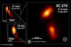 Черная дыра исторгает спиралевидную струю: астрономы