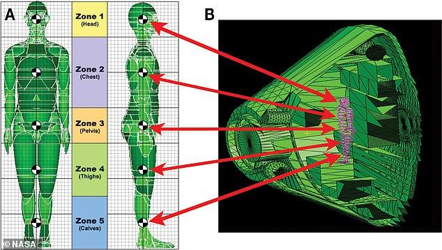 НАСА создало устройство для создания космической радиационной обстановки