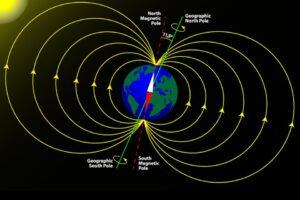 Ученые объяснили странности cеверного магнитного полюса
