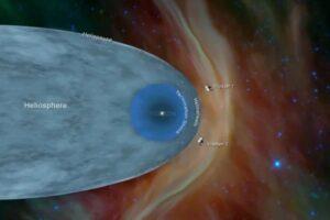 Космос густеет по мере удаления от Солнечной системы