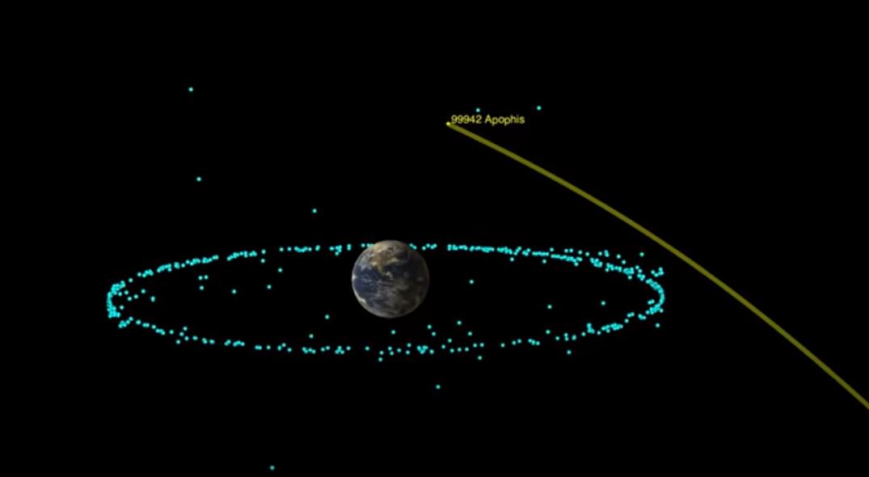 Анализ NASA исключил риск столкновения астероида Апофис с Землей на ближайшие 100 лет.Вокруг Света. Украина