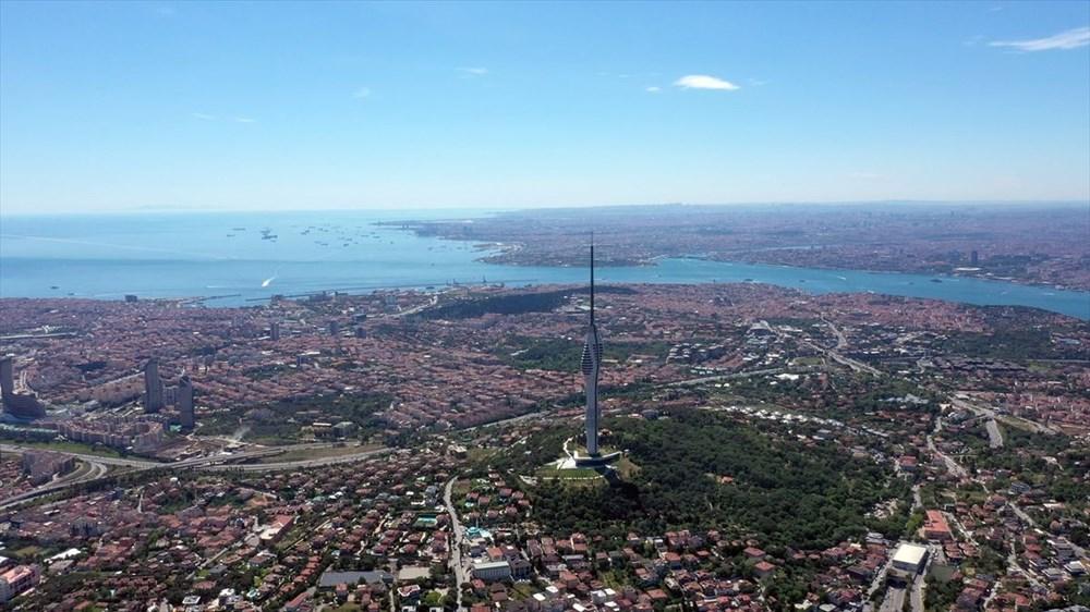 длстопримечательности Стамбула