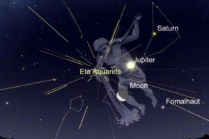 Главные астрономические события мая