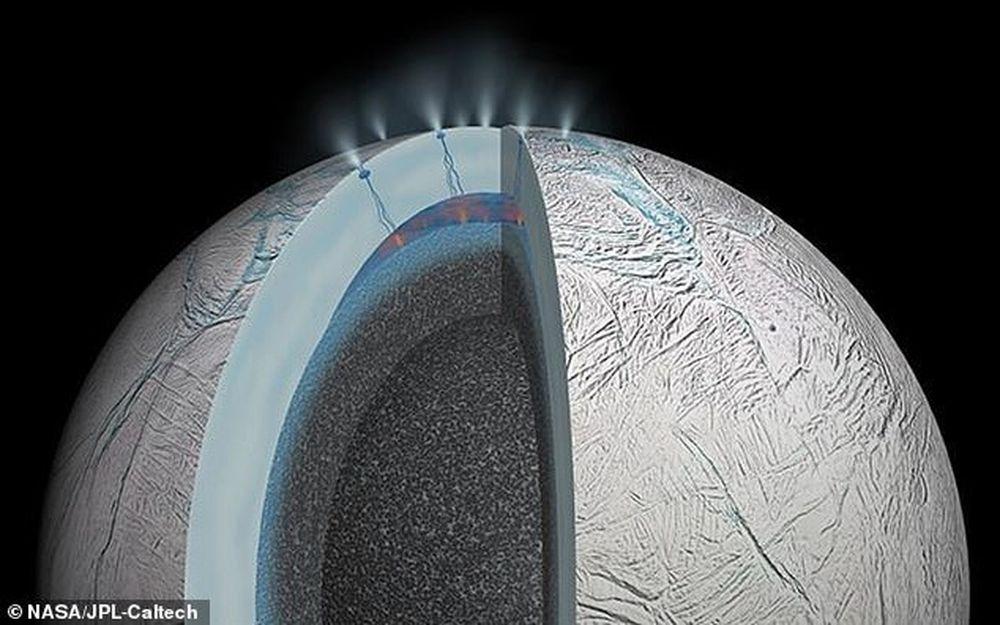 Метан в атмосфере Энцелада может быть признаком жизни на этом спутнике Сатурна.Вокруг Света. Украина