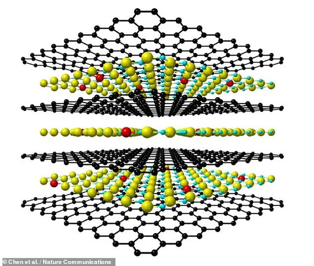 Ученые создали самый тонкий в мире магнит толщиной в один атом.Вокруг Света. Украина