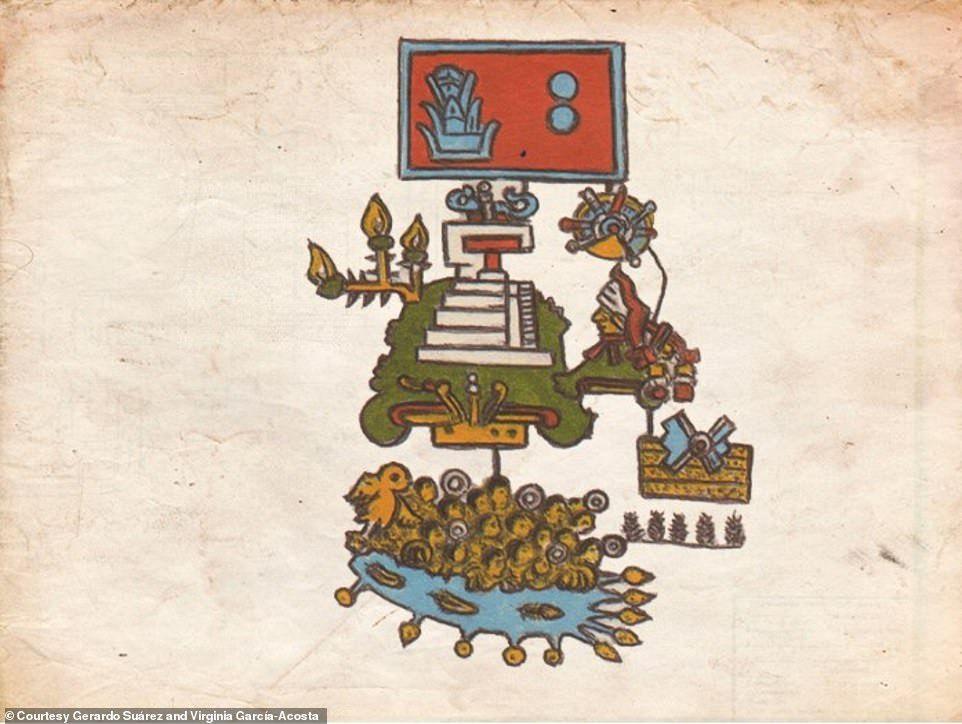 Землетрясение и затмение: 500-летний ацтекский манускрипт описывает природные катастрофы.Вокруг Света. Украина