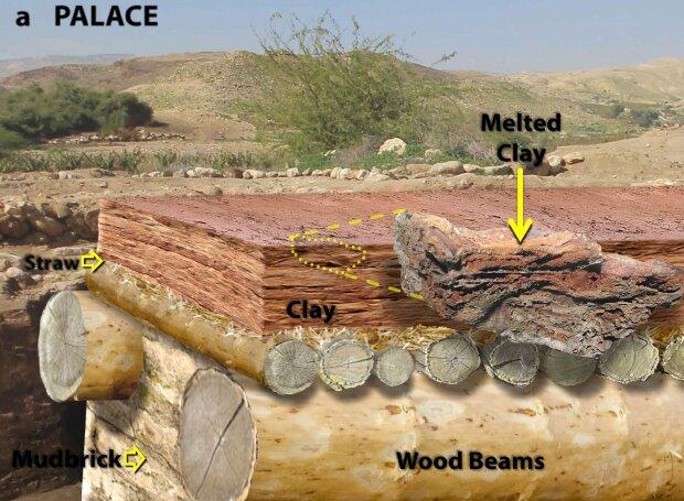 Археологи выяснили, что древний город в Иордане разрушил астероид