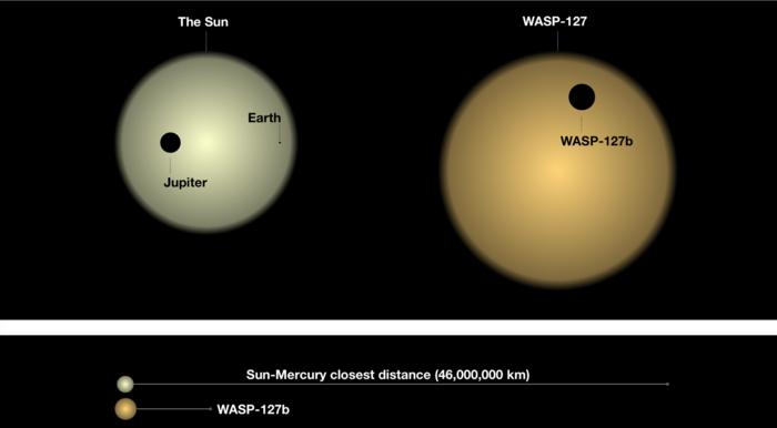 Астрономы изучили облака на отдаленной экзопланете
